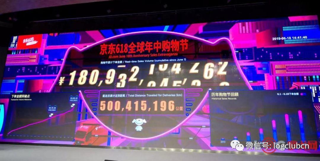 618背后的物流速度 | 京东物流、苏宁物流、丹鸟、安得、达达、百世……