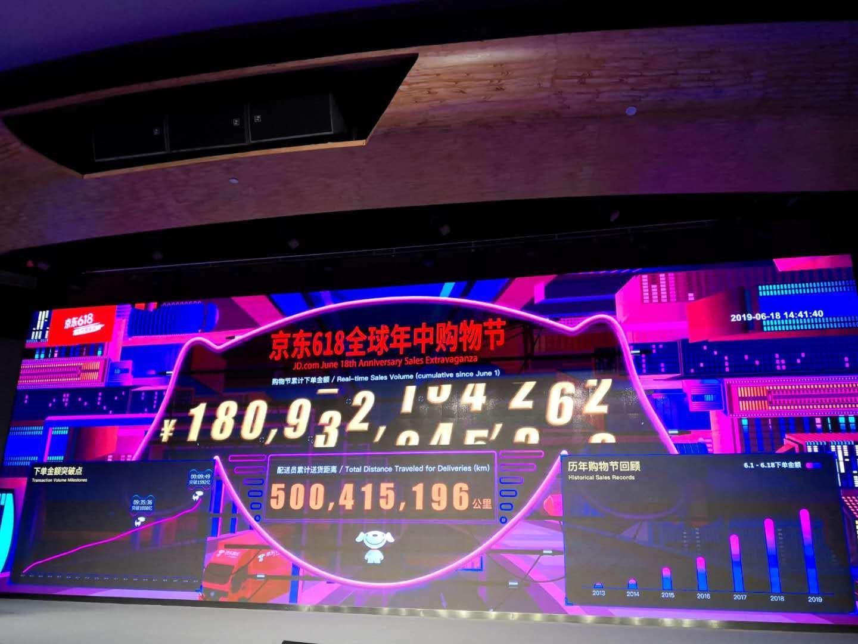 破纪录!京东618累计GMV已超1800亿元 送货距离超5亿公里