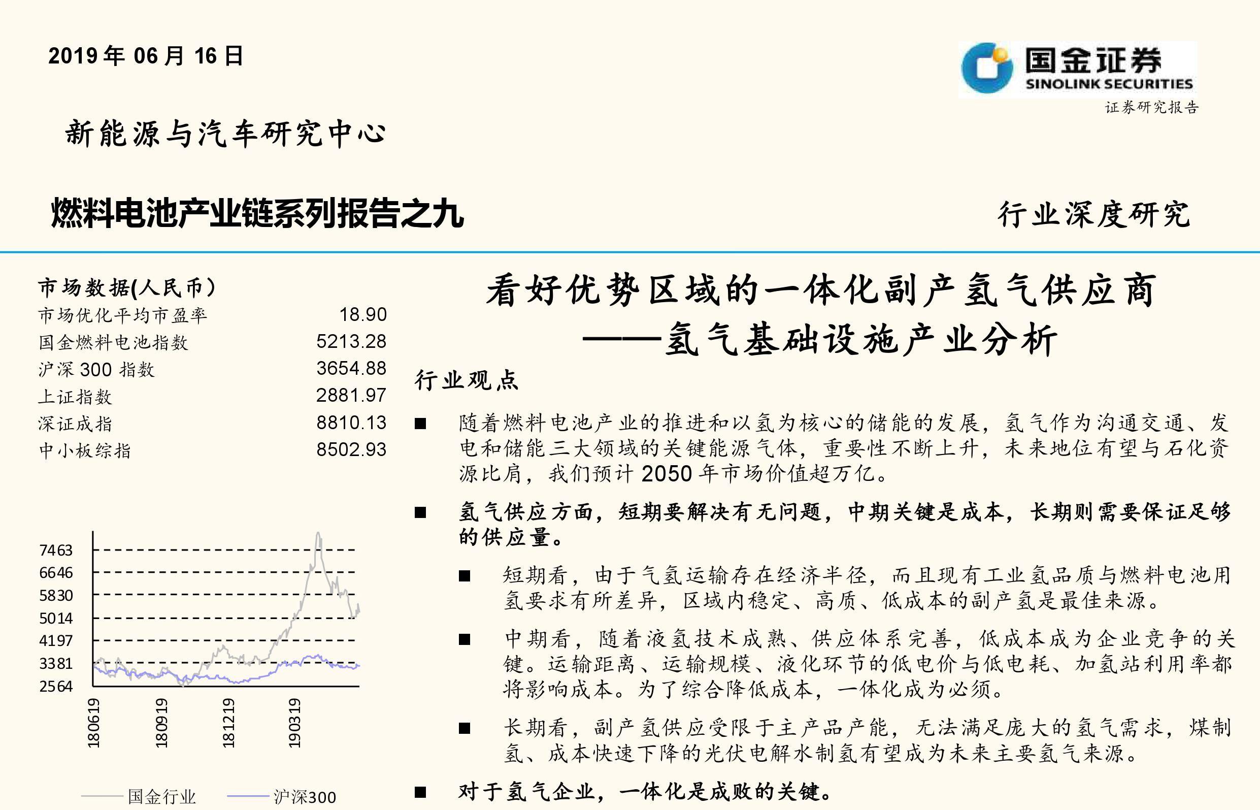 氢气基础设施产业分析(燃料电池行业产业链系列报告)