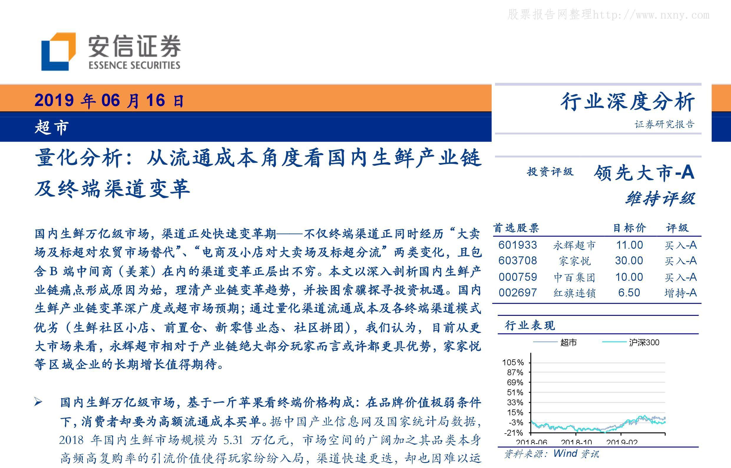 超市-量化分析:从流通成本角度看国内生鲜产业链及终端渠道变革(内附完整下载)
