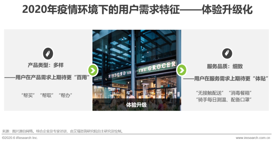 2020年中国即时物流行业研究报告(附下载)