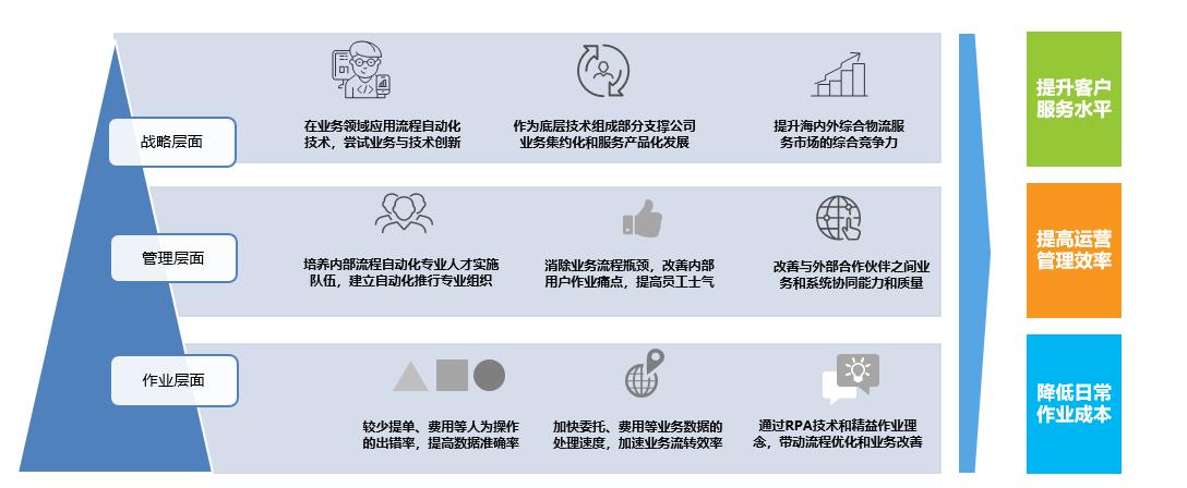 """揭秘丨中远海运物流""""阿西莫夫计划"""" 开启智慧物流新征程"""