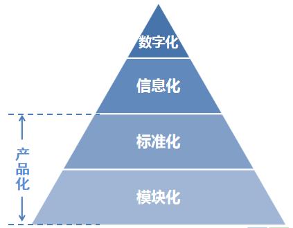 连载 | 物流服务产品的两大发展趋势
