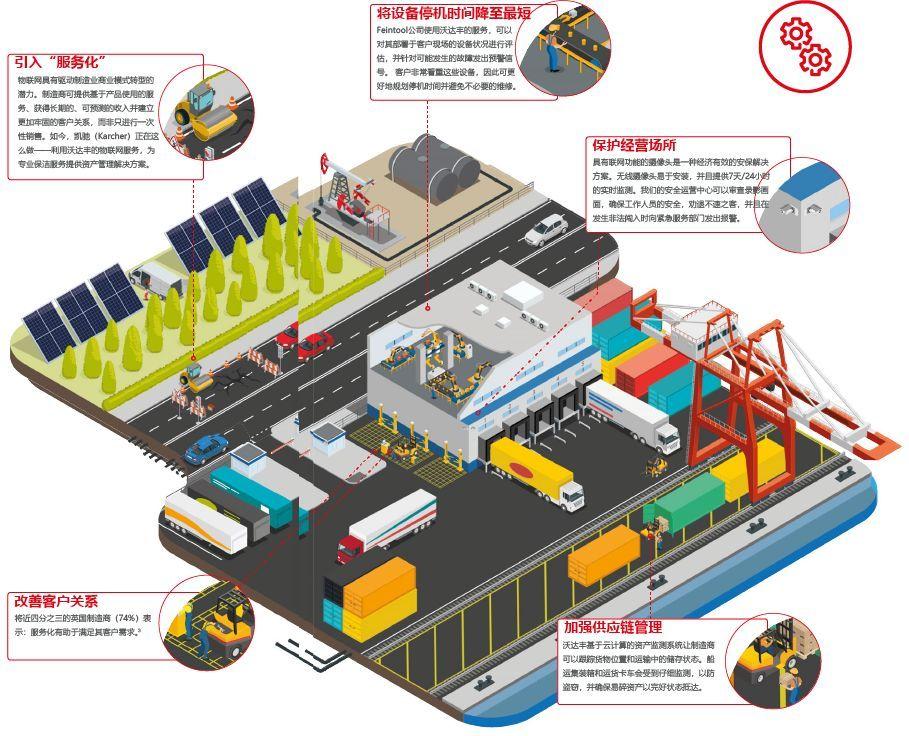 在工业制造现场,时间就是金钱 九大物联网行业应用(三)