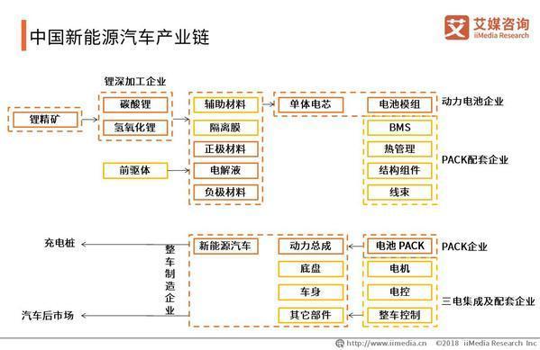 特斯拉第三季度有望交付10万辆汽车 中国新能源汽车发展趋势如何