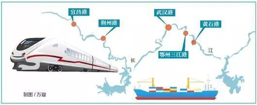 湖北省铁水联运骨架网初步成形 2022年,奔向全国多式联运中心