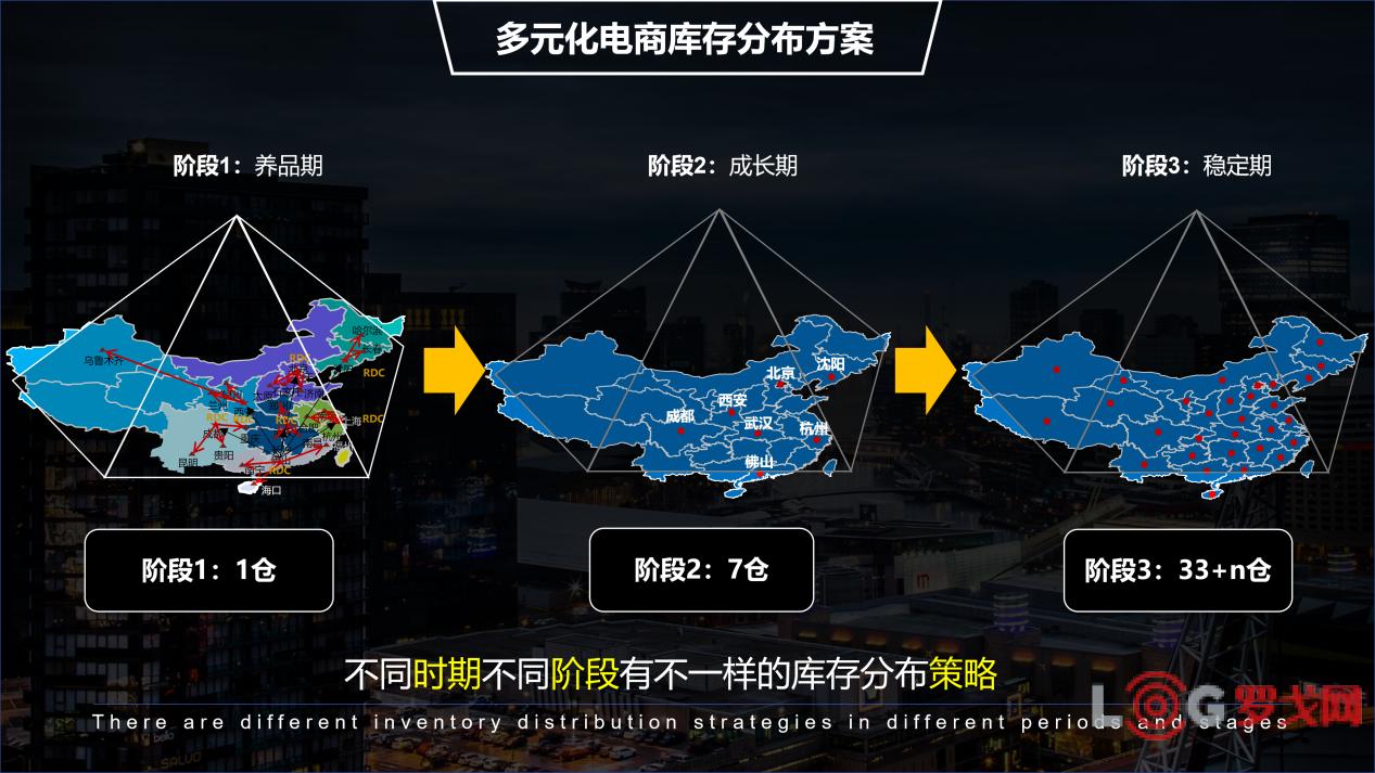 2019 LOG中国智慧仓储创新候选企业——安得智联