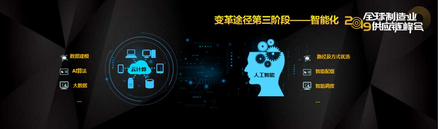 loT如何赋能制造业数字化转型?