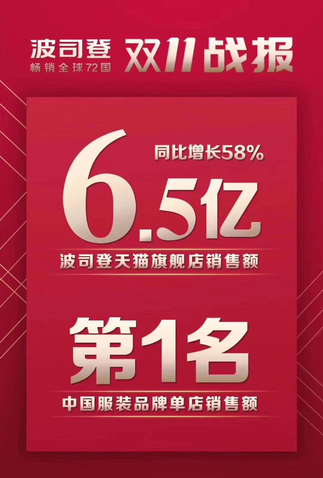 波司登天猫旗舰店双11销售额6.5亿