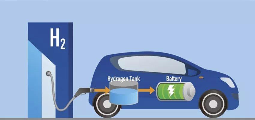 下一个汽车万亿市场打开!氢能源时代正到来