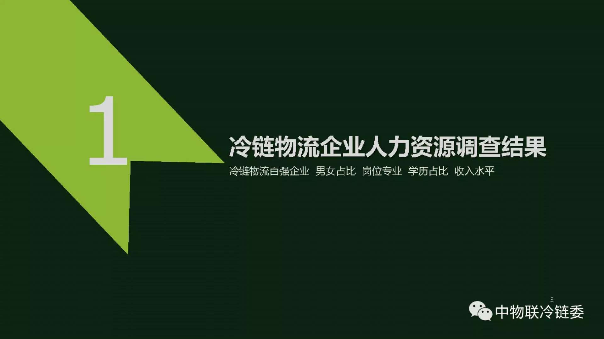 干货 | 冷链物流企业人力资源报告(附完整PPT )