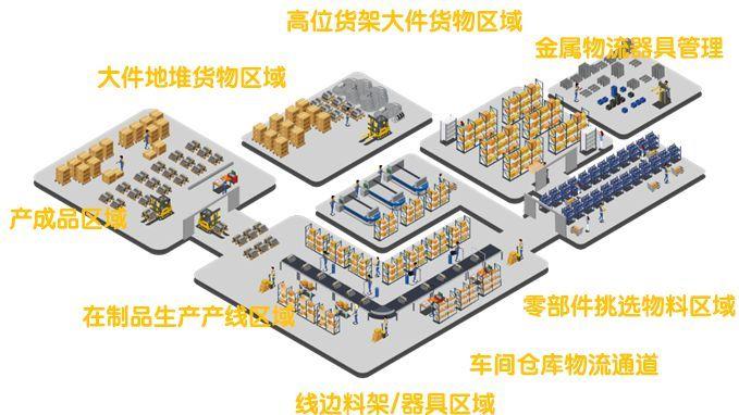 """TBL华清科盛&兆驰供应链:用科技型物流运营,""""智""""造?#24403;荊?#31934;准赋能!"""