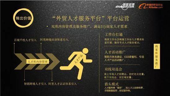 阿里国际站联合智联招聘 促进50万跨境人才就业