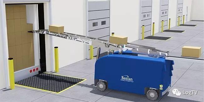 1000箱/小时,全自动高速货车装卸机器人