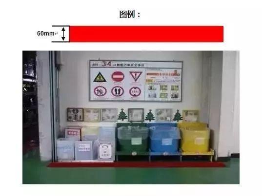 仓库划线以及标识的基本常识(图例讲解)