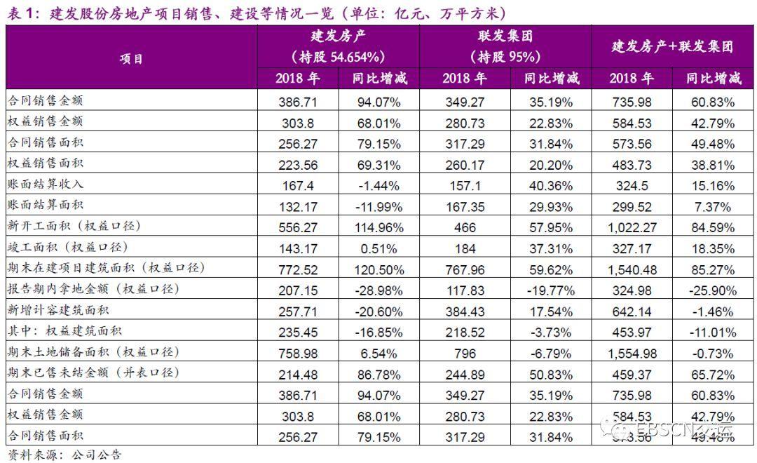 大宗物流稳定增长,地产迎来利润释放期建发股份(600153.SH)年报点评