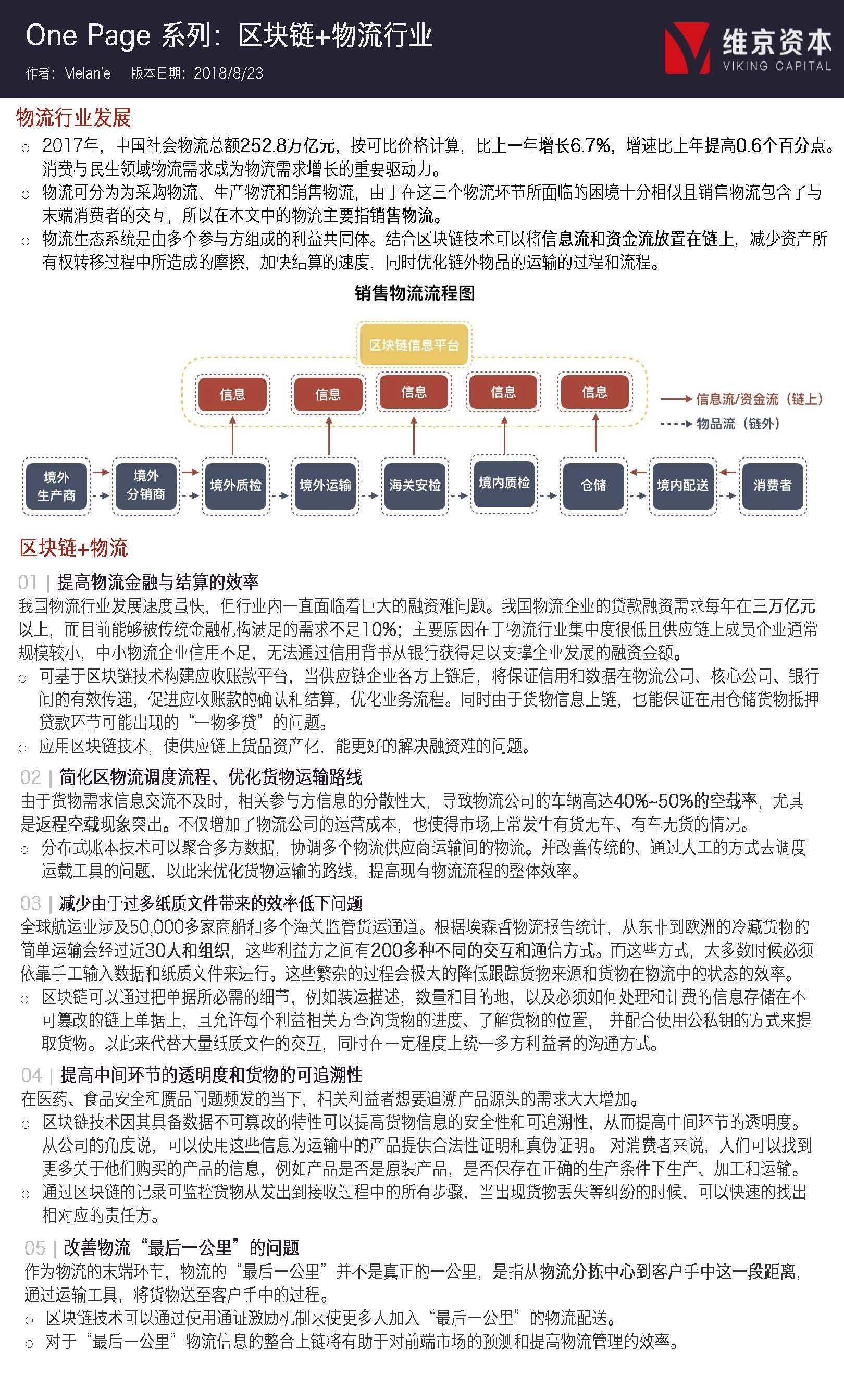 区块链+物流行业报告(PDF下载)