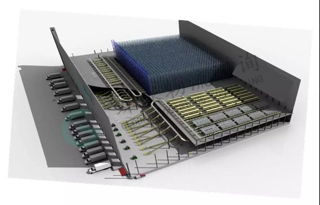 物流经理的烦恼:仓储规划是否应优先于仓库设施建设?