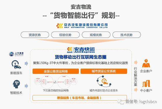 """以""""智""""取胜,安吉物流助力中国自主品牌崛起"""