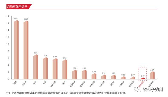 交枪、逆风、变革:谁是中国快递之王