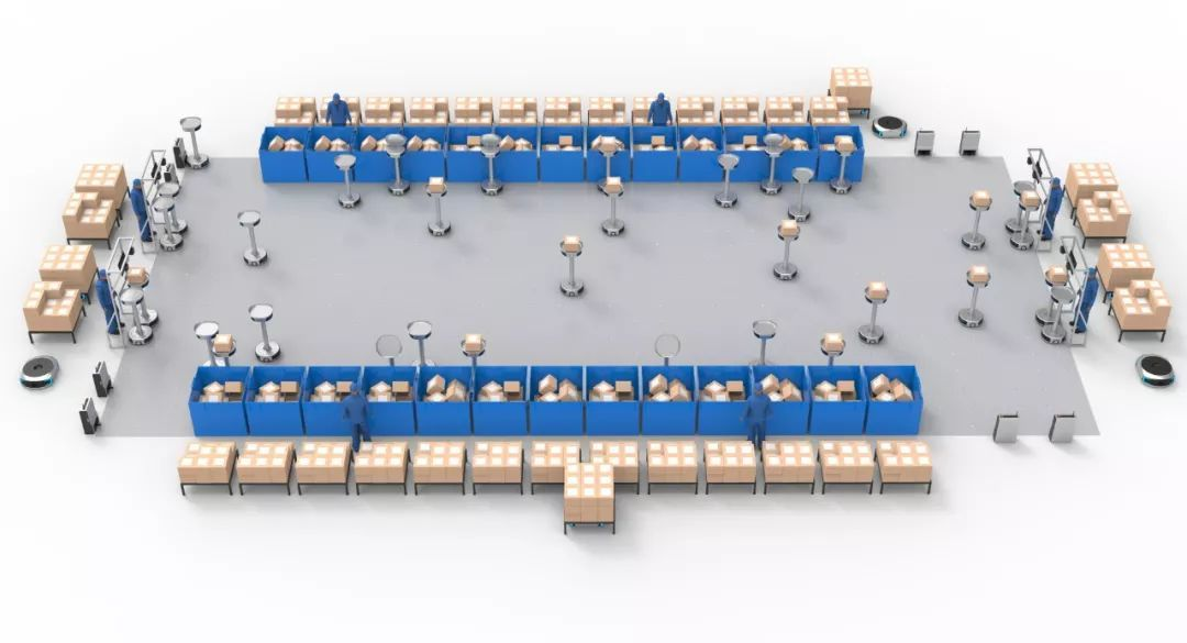 Geek+发布全新机器人柔性分拣方案MiniSort