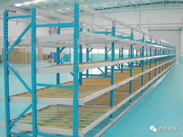 传统仓库向自动化仓库转变受哪些因素制约?