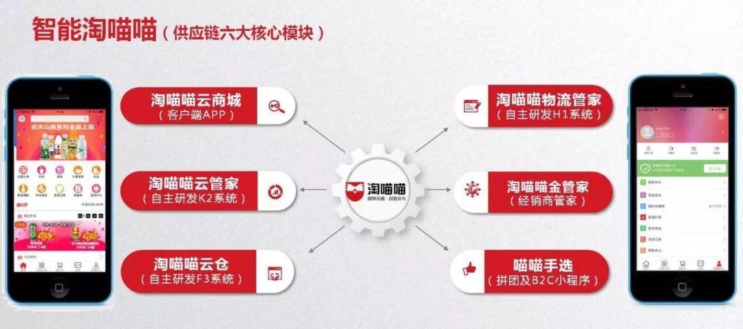"""原万象物流老板周志强的""""二次创业"""":做有物流基因的B2B电商平台"""