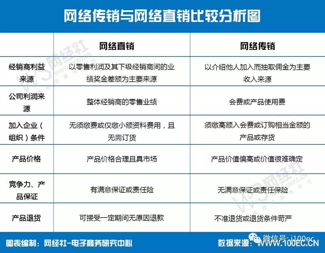 """社交電商""""花生日記""""獲3億元A+輪融資 曾因傳銷被罰7456萬元"""