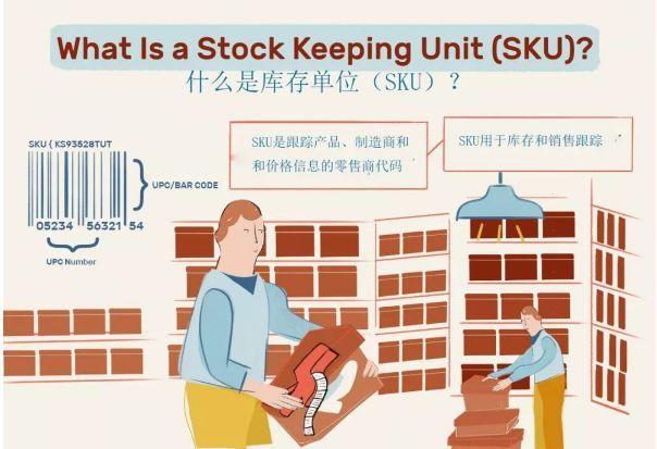 sku号(库存单位)对于库存管理的重要性!