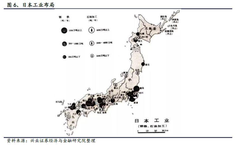日本铁路改革历程的启示