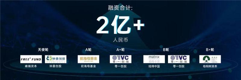 车载智能称重SaaS平台深圳汉德获过亿元B轮、B+轮融资