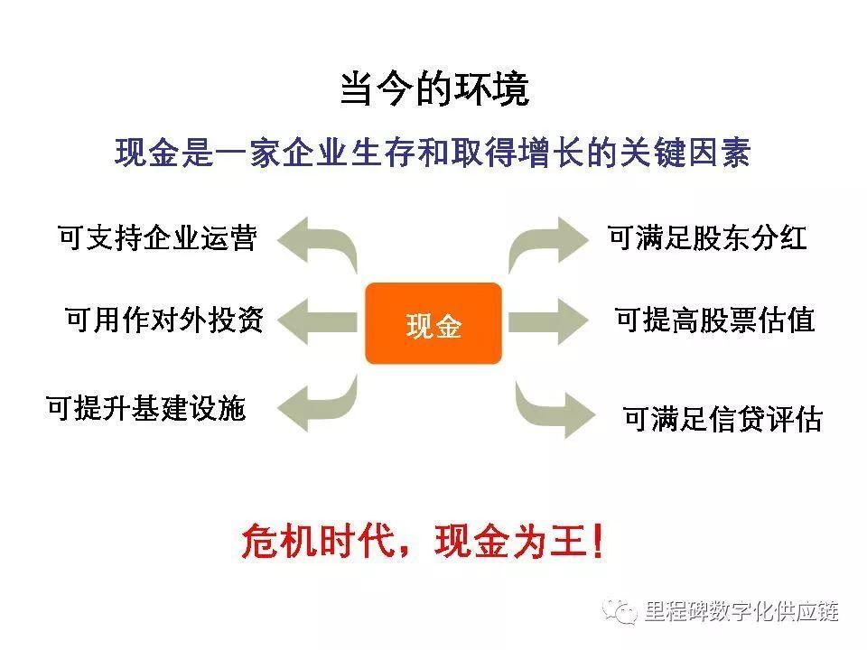 把现金作为企业管理的核心供应链营运资金分析和改善的方法论