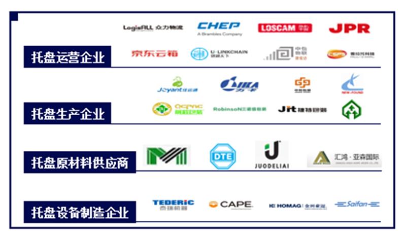 中物联托盘委发布托盘数字化管理报告:物联技术或将成为应用主流