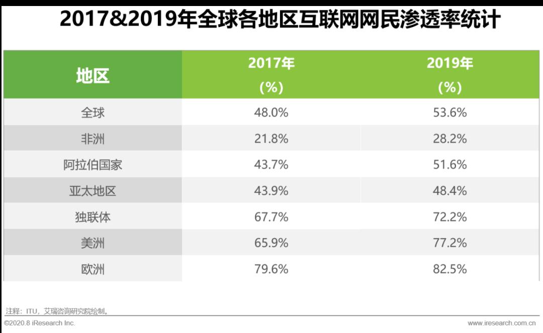 """突圍""""后疫情"""":中國出口跨境電商轉向""""新常態"""""""