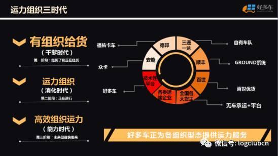 中国公路运输运力进入拼组织时代 下一个时代还会远吗