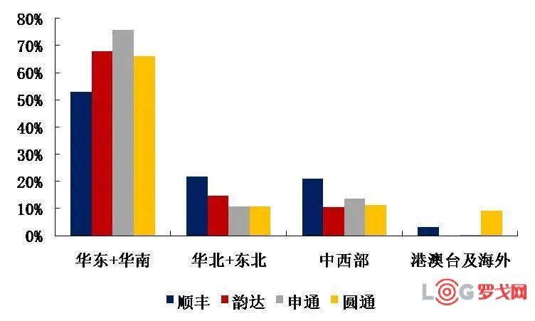 【兴证交运】快递行业19年报20一季报总结和未来趋势展望