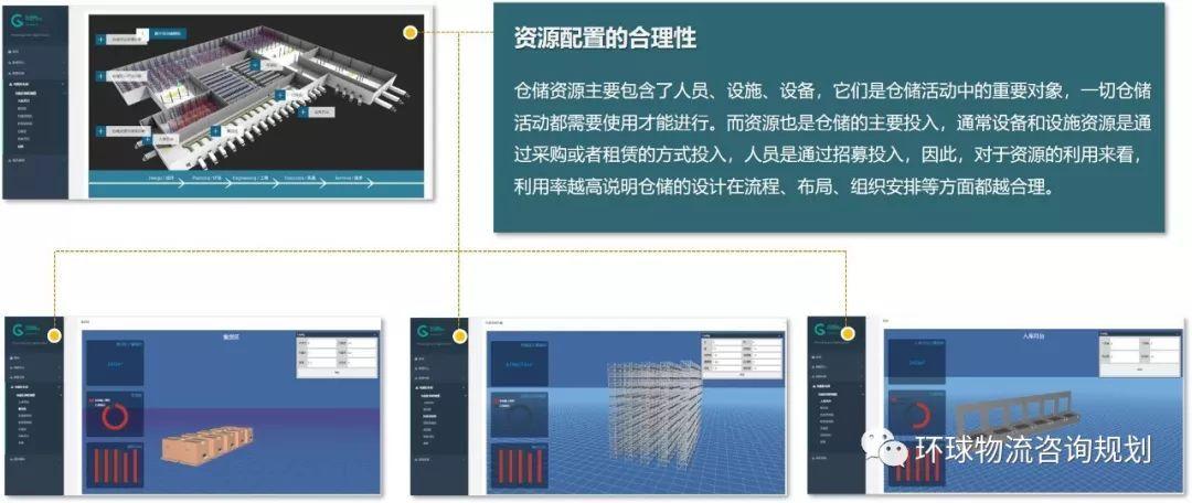 倉儲物流規劃方法、策略與落地實施(精選16篇)