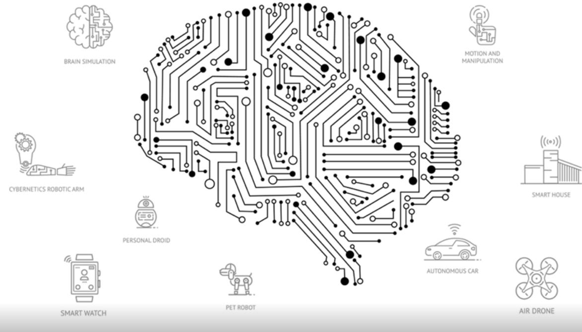 機器人流程自動化(RPA)如何改變供應鏈