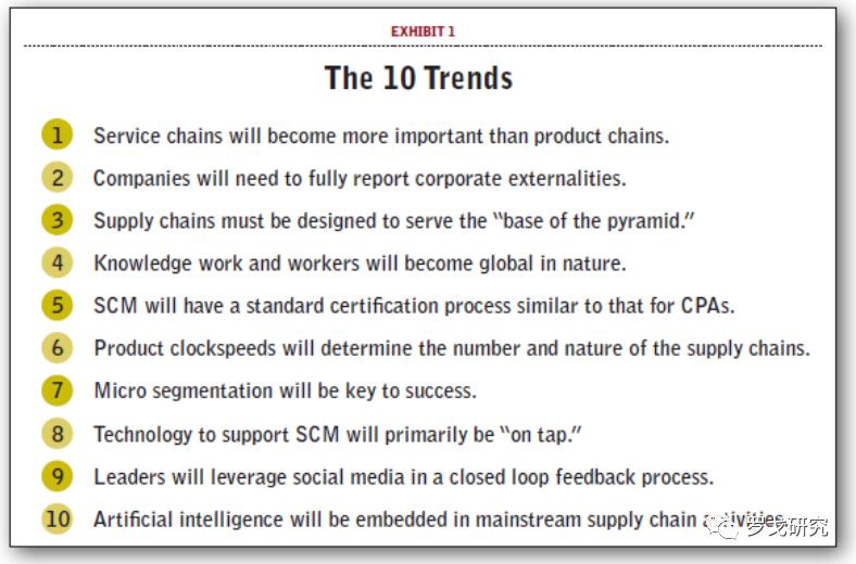 唐隆基:微供应链发展趋势