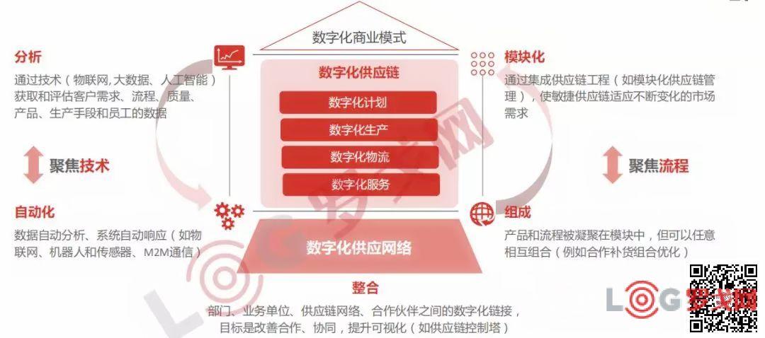 深圳汉德获8000万A轮融资,技术将成物流发展的底层驱动力和核心竞争力