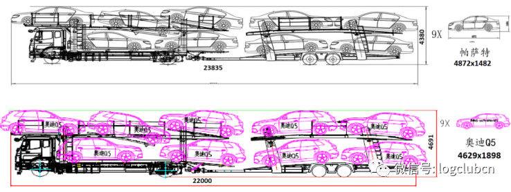 治超倒计时:整车物流人眼中后治超时代的正确姿势?