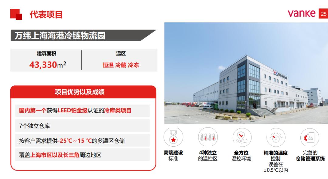 进军冷链三年,万科已成为中国最大的冷链物流地产商