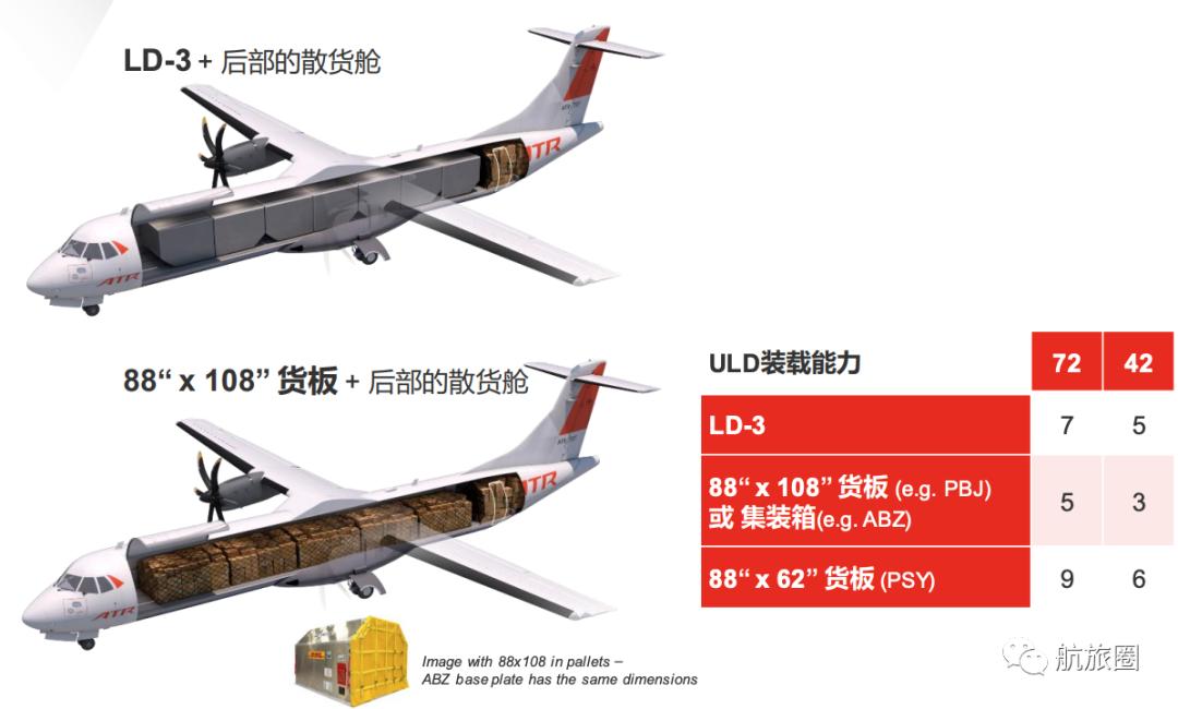 對話丨ATR中國區首代:航空貨運風口當下,為什么說小型貨機不可或缺