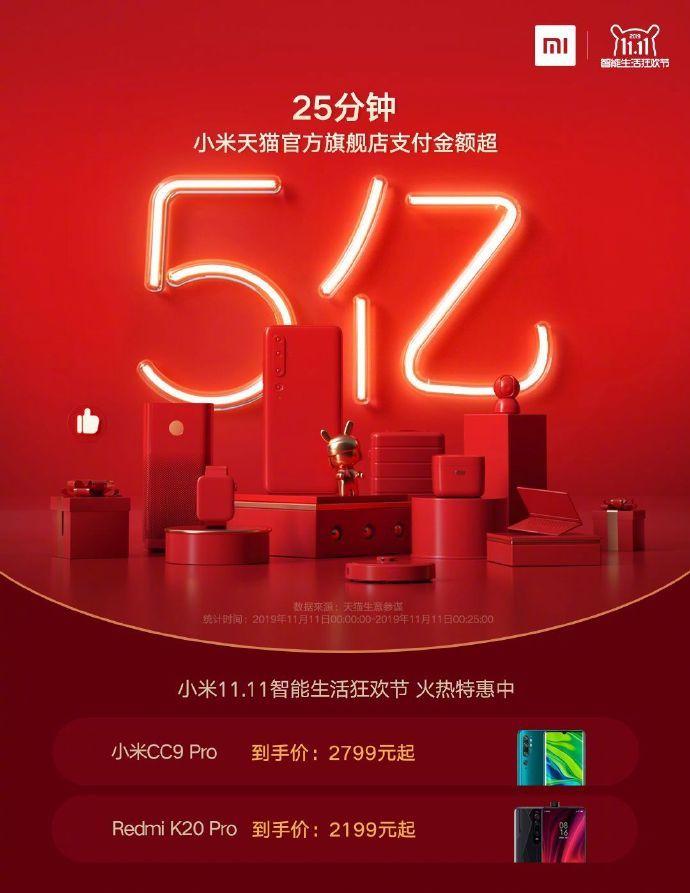 截至0:25,小米天猫官方旗舰店支付金额超5亿!